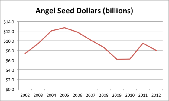 angelseed2012