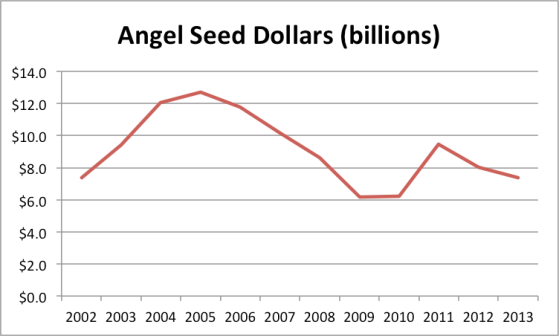 angelseed1h2013